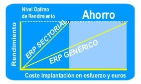 grafico_sectorial
